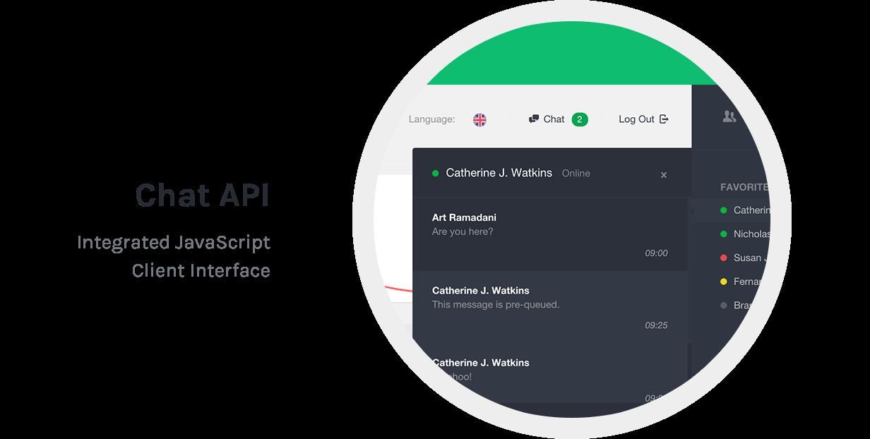 Neon - Bootstrap Admin Theme - 12