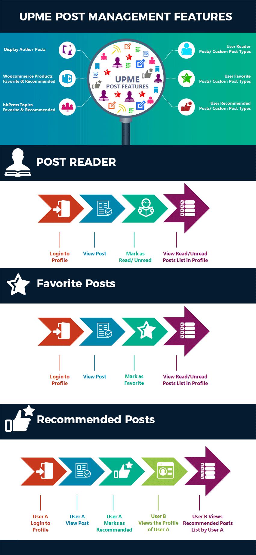 User Profiles Made Easy - WordPress Plugin - 20