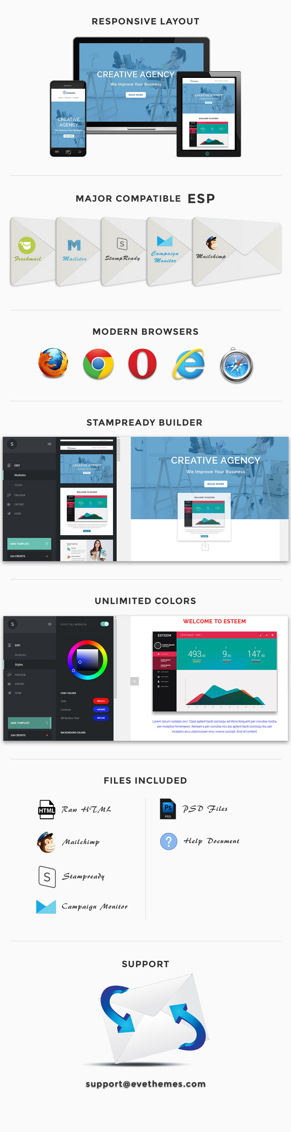 Esteem - Responsive Email Template + Stampready Builder