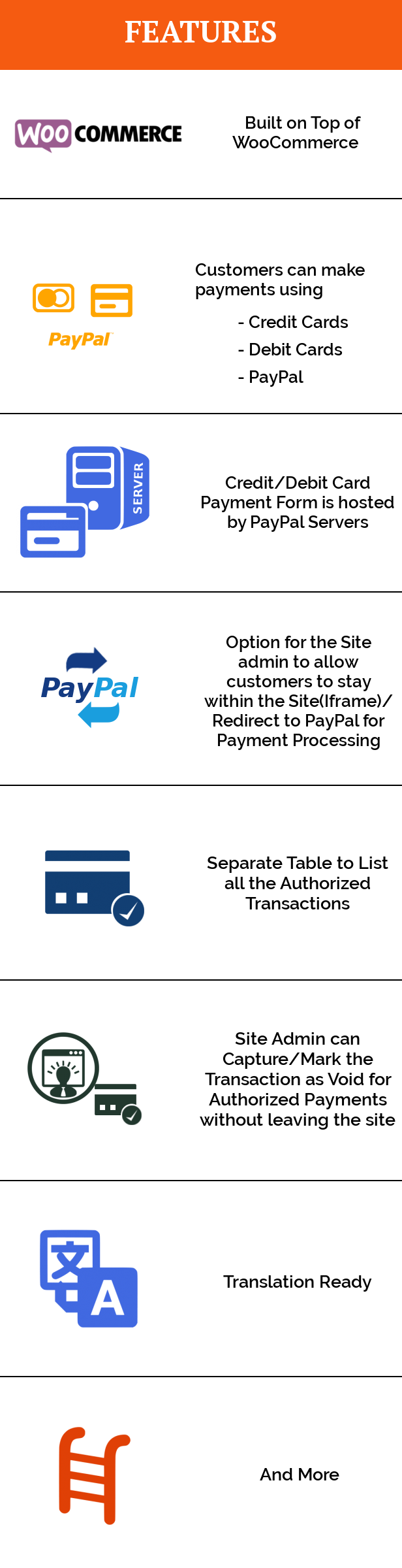 Nulled WordPress Plugins And Themes: WooCommerce PayPal Website