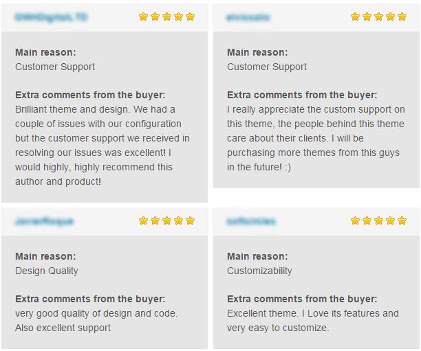 Bella - eCommerce Shop WordPress Theme