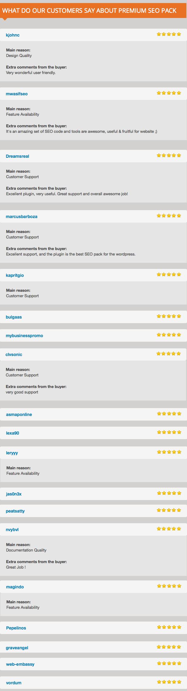 Premium SEO Pack – WordPress Plugin - 18