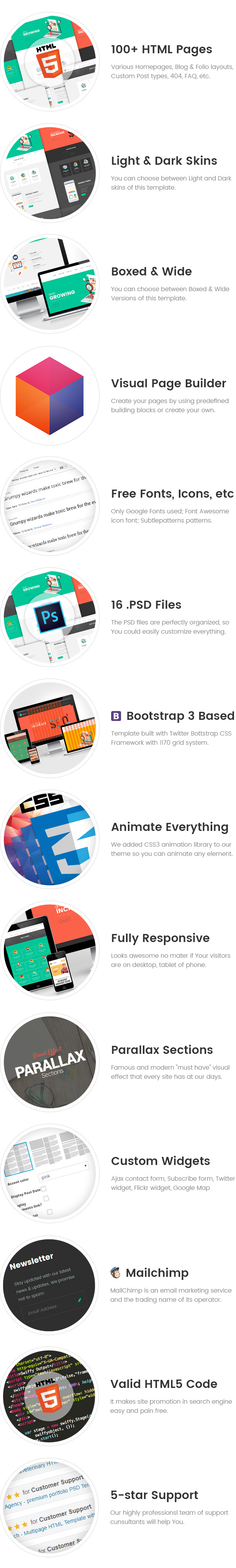 SeoBoost - SEO/Digital Company HTML Template with Visual Page Builder