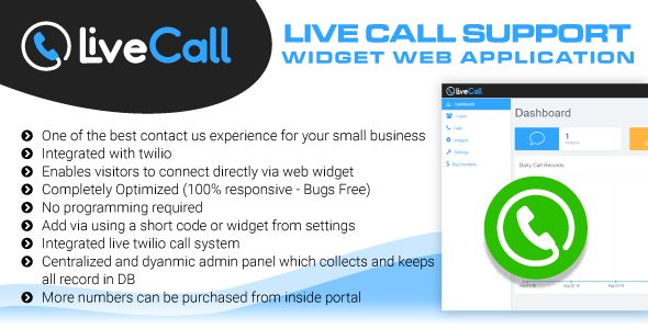 Live Call Support Widget Software - Online Calling Web Application