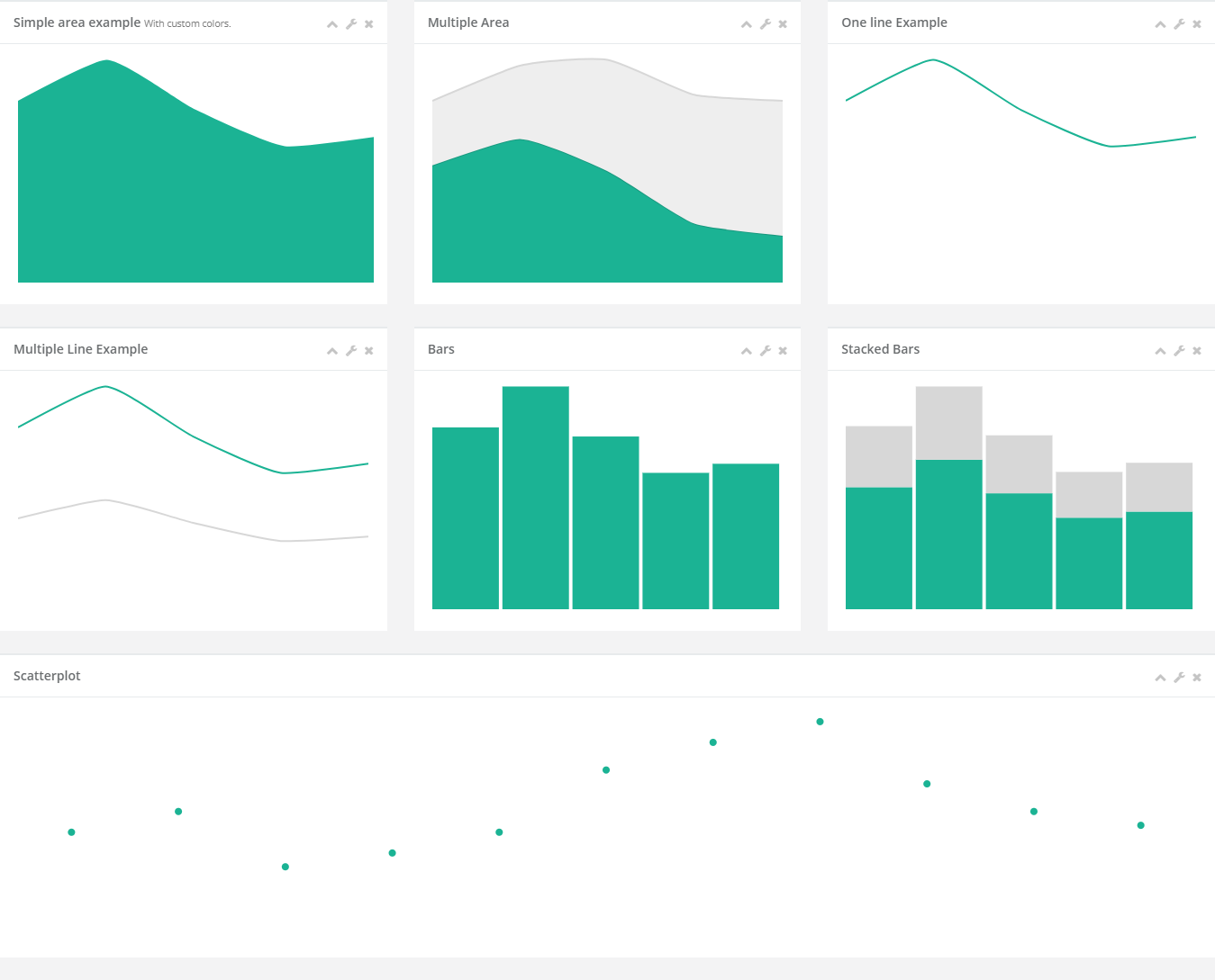 Responsive Ready to Use Charts - Finecharts - 7