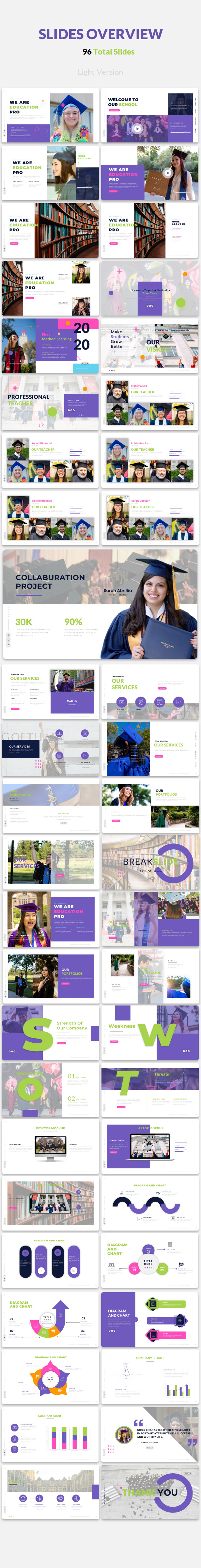 Education Pro - Powerpoint Presentation Template - 5
