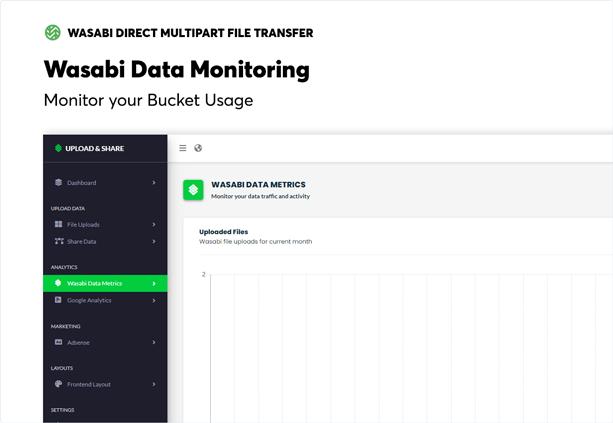 Wasabi - Direct Multipart File Transfer - 5