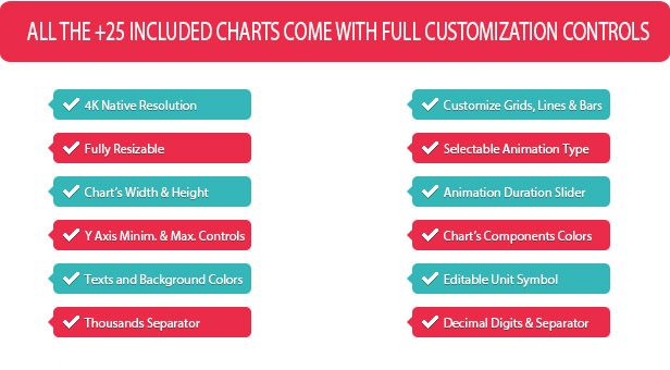 4K NextGen Full Customization One-click Controls