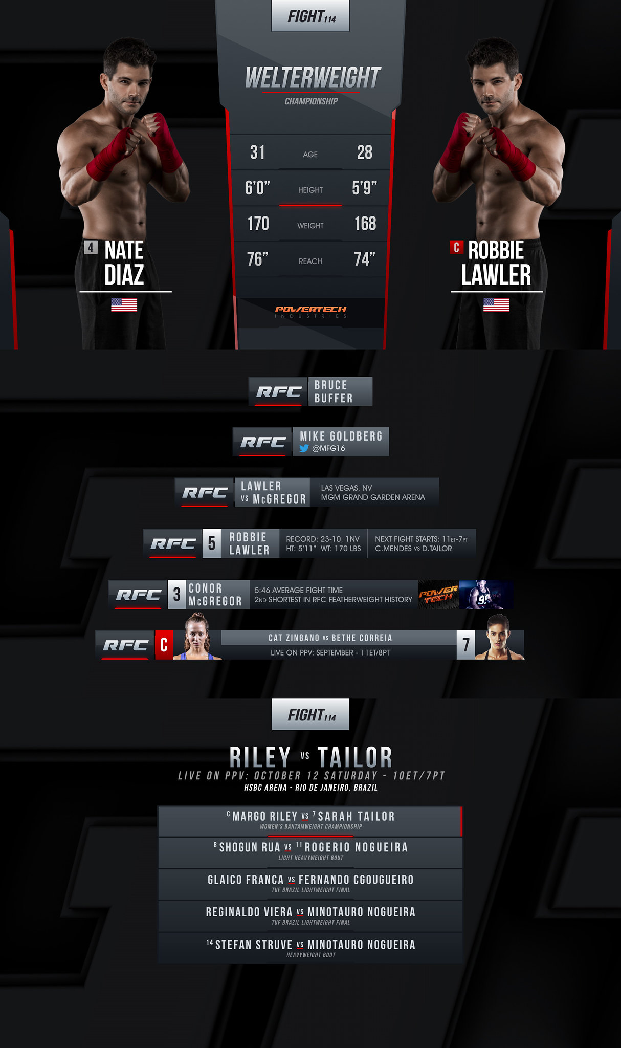 Fight Night Package - 2