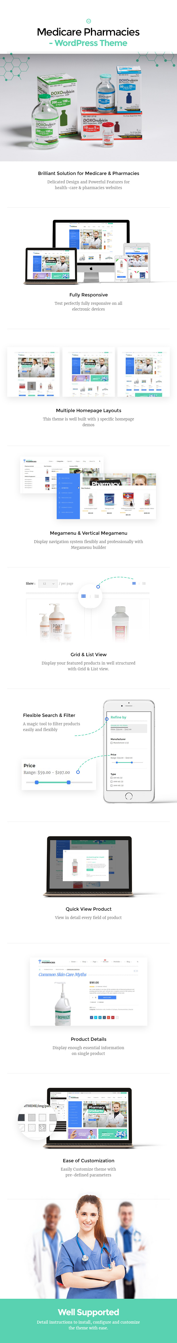 Medicare Pharmacies WordPress theme