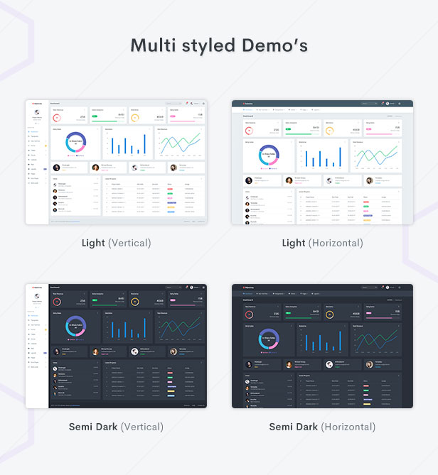 Adminto - Admin Dashboard Template - 6