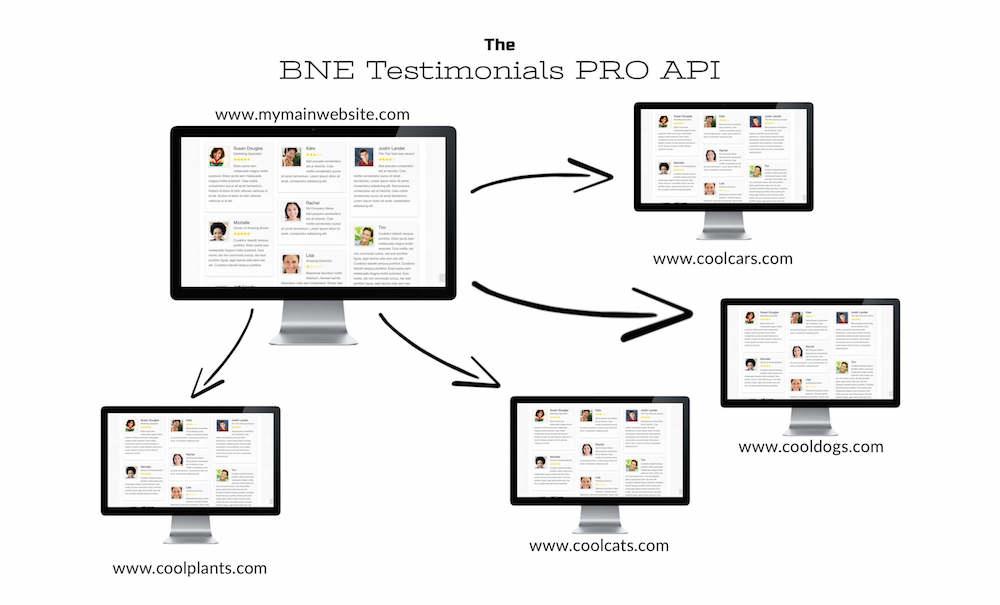 BNE Testimonials Pro - WordPress Testimonials and Reviews - 5