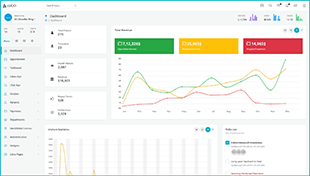 Lucid - Hospital Management Admin Dashboard Template by