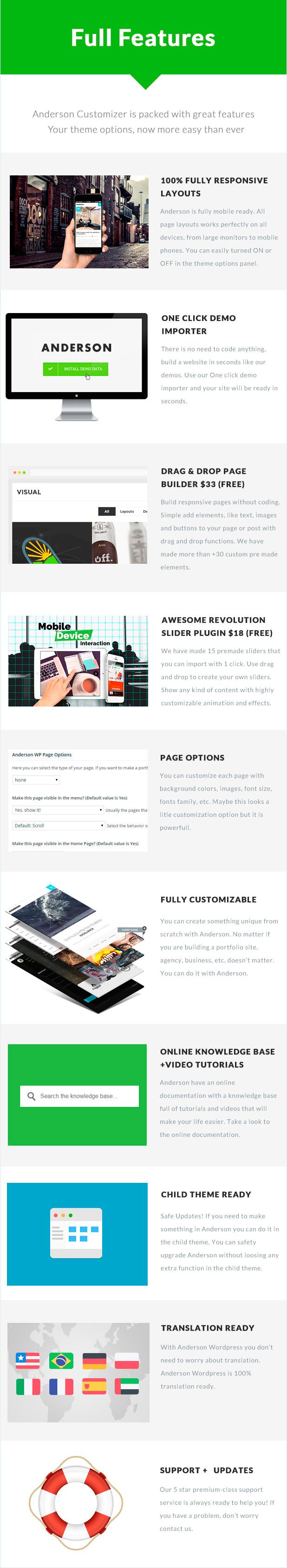 Anderson   Multi-Purpose WordPress Theme - 4