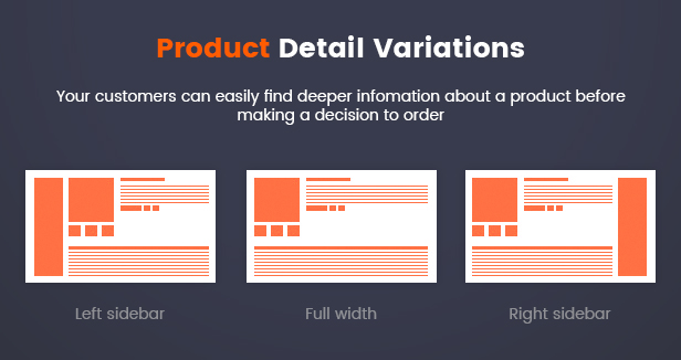 Product Page Variations