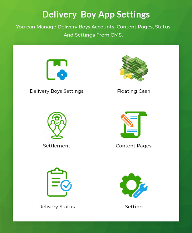 Ecommerce Solution with Delivery App For Grocery, Food, Pharmacy, Any Store / Laravel + Android Apps - 57