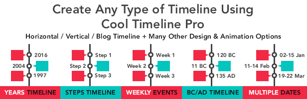 Cool Timeline Pro Wordpress Timeline Plugin By Coolhappy
