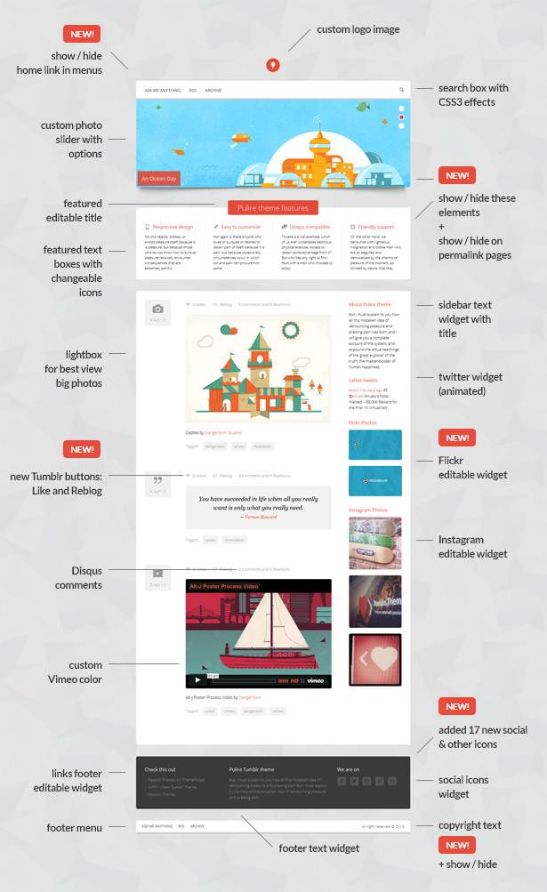 PULIRE - Responsive Multipurpose Tumblr Theme - 7