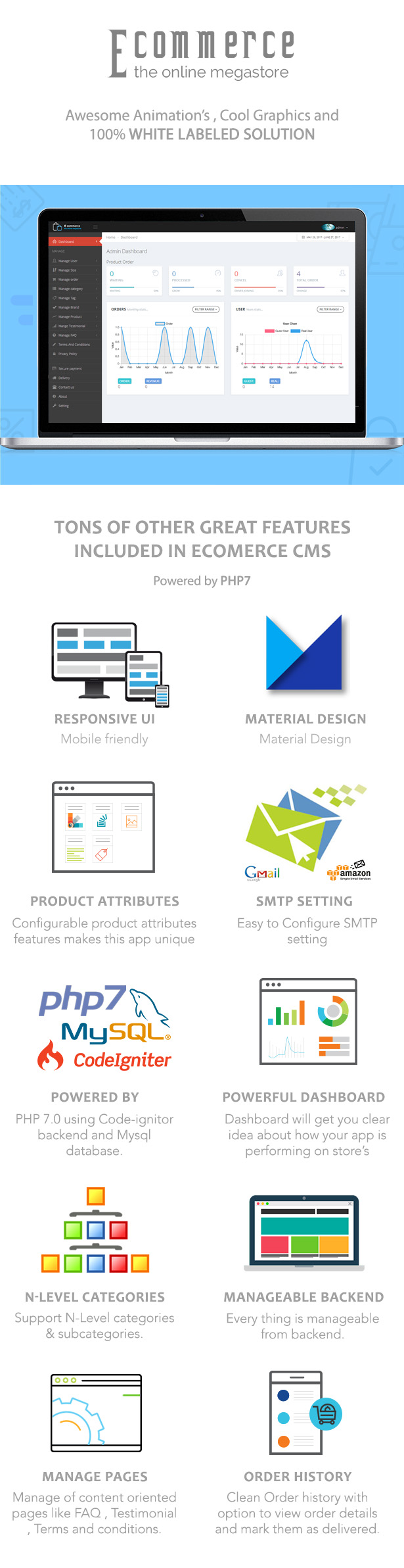 E-Commerce Android Native App with Powerful Cloud Backend - 7