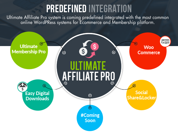 Ultimate Affiliate Pro WordPress Plugin - 58