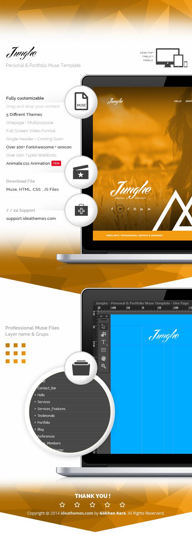 Junghe - Personal & Portfolio Muse Template - 1