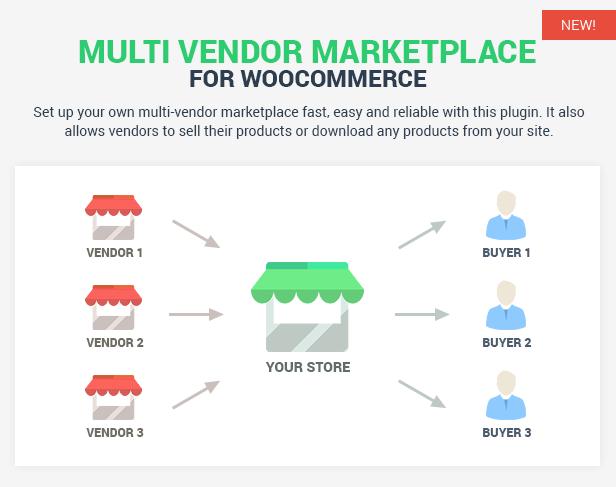 Home Shop - WooCommerce Theme - 3