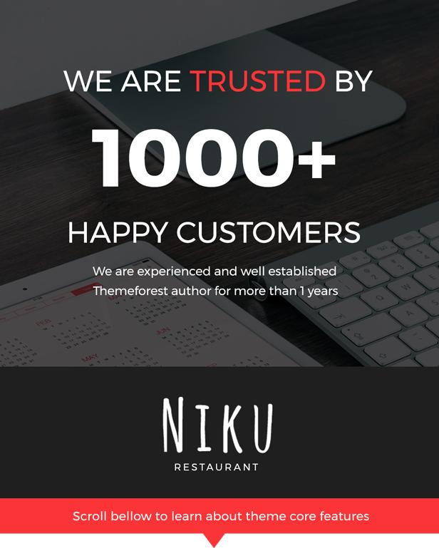 Niku - Restaurant & Food Menus WooCommerce Theme - 1