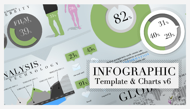 Advanced Infographic Charts and Templates - 7