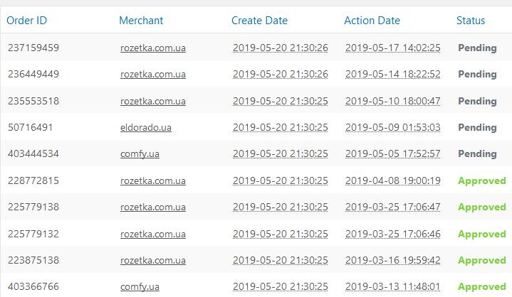 Cashback Tracker Wordpress Eklentisi - 1