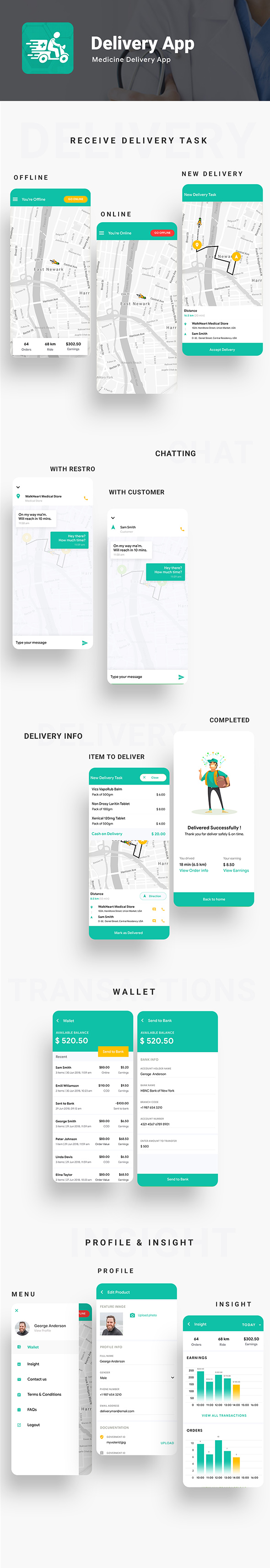 All in one Doctor App Solution Template Android + iOS (HMTL + Css) IONIC 5 | DoctoWorld - 6