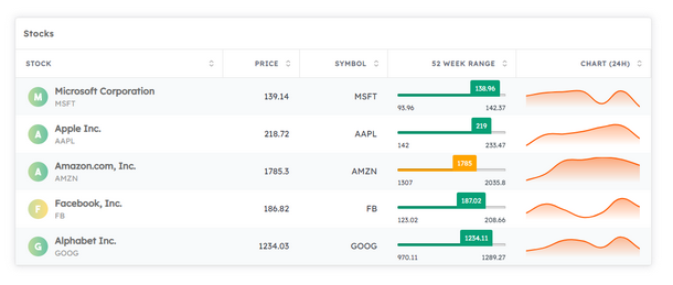 Massive Stock & Forex Widgets - 2