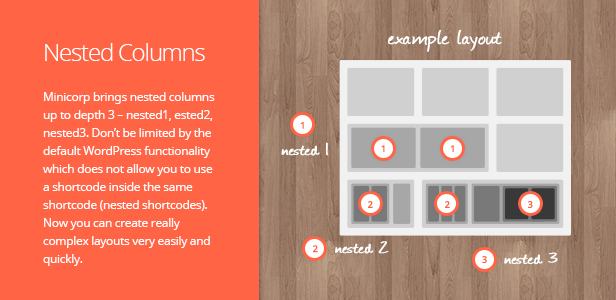 Nested Columns, Minicorp brings nested columns up to depth 3 – nested1, nested2, nested3. Don't be limited by the default WordPress functionality which does not allow you to use a shortcode inside the same shortcode (nested shortcodes). Now you can create really complex layouts very easily and quickly. Want to see the nested columns in action?