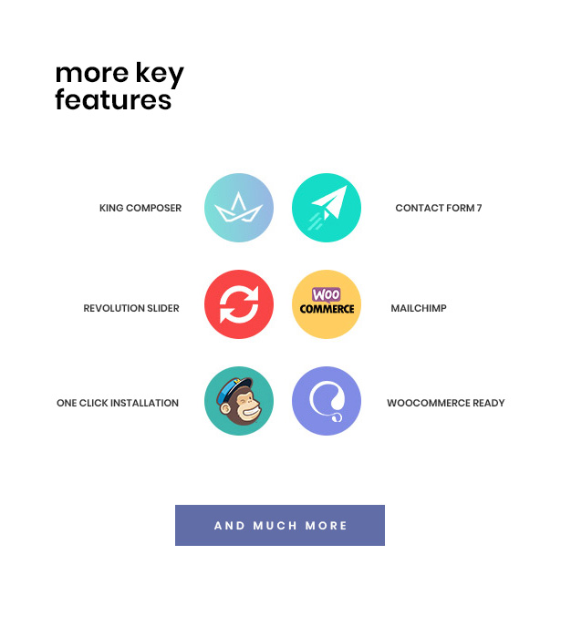 Advanced Plugins To Make Your Site Powerful Undu - Furniture & Fashion WooCommerce WordPress Theme