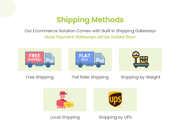Ecommerce Solution with Delivery App For Grocery, Food, Pharmacy, Any Store / Laravel + Android Apps - 12