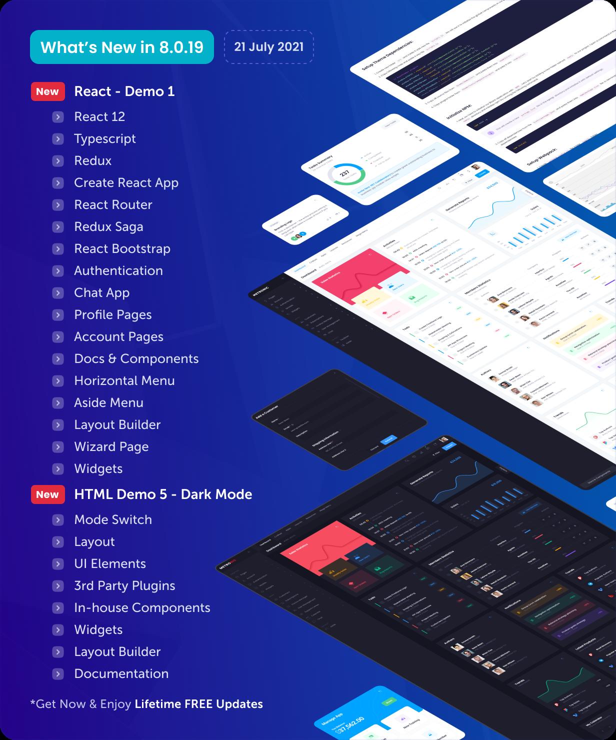 Metronic - Bootstrap 4/5 HTML, VueJS, React, Angular & Laravel Admin Dashboard Theme - 15