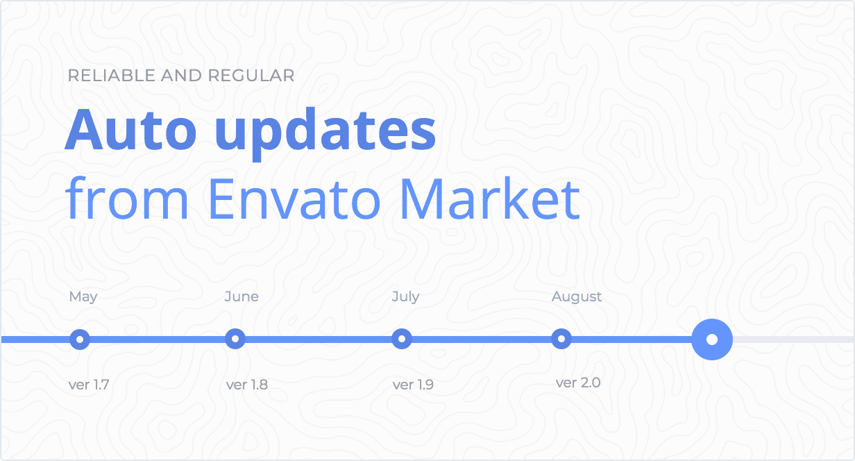 Reliable and Regular Auto updated theme from Envato Market