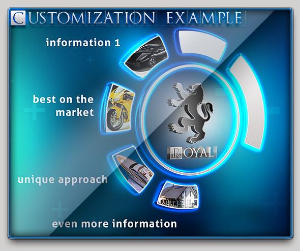 3D Gear Business Presentation - 1