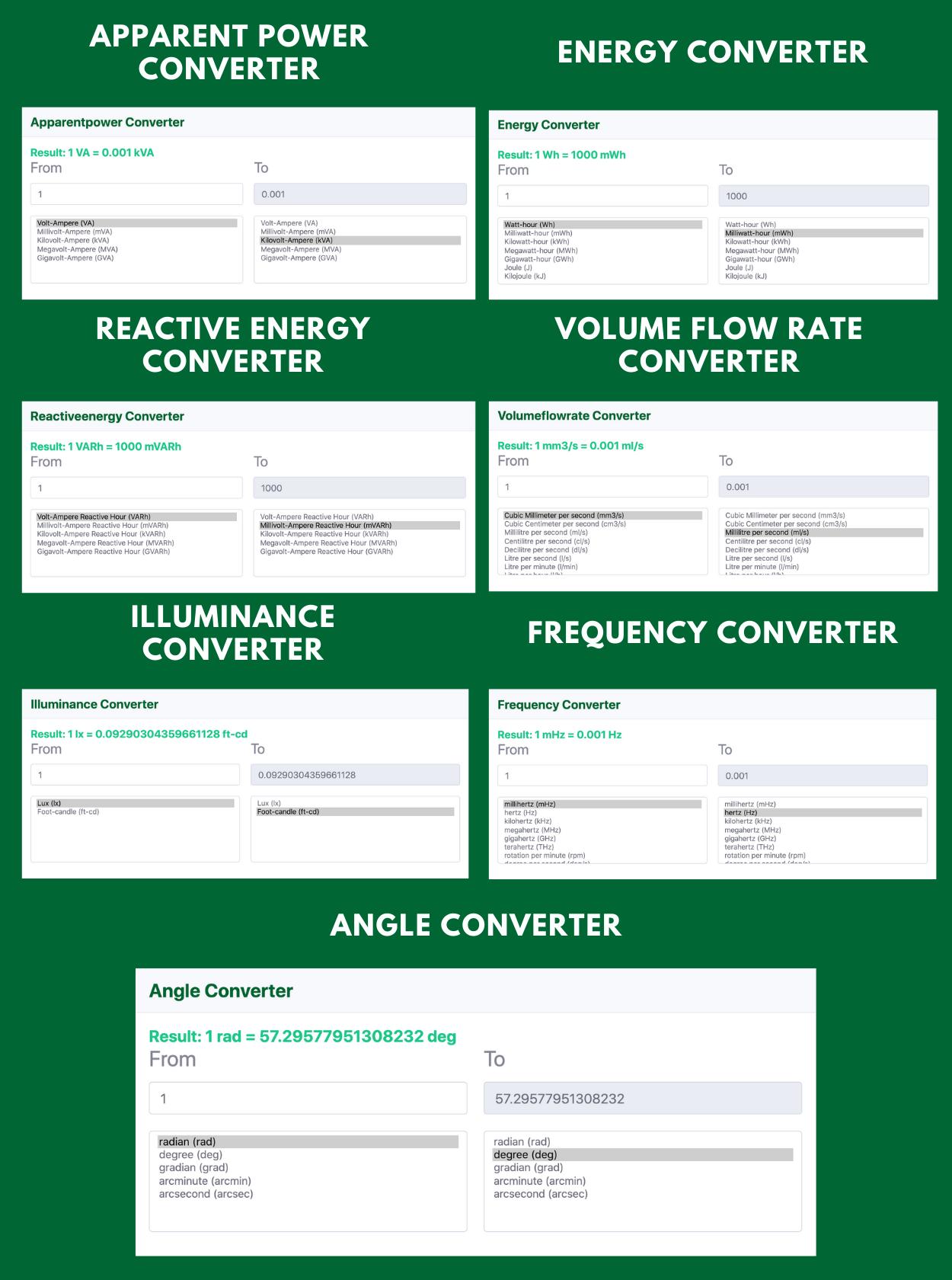 Online Unit Converter PRO Tools Full Production Ready Application (Angular 11) - 3