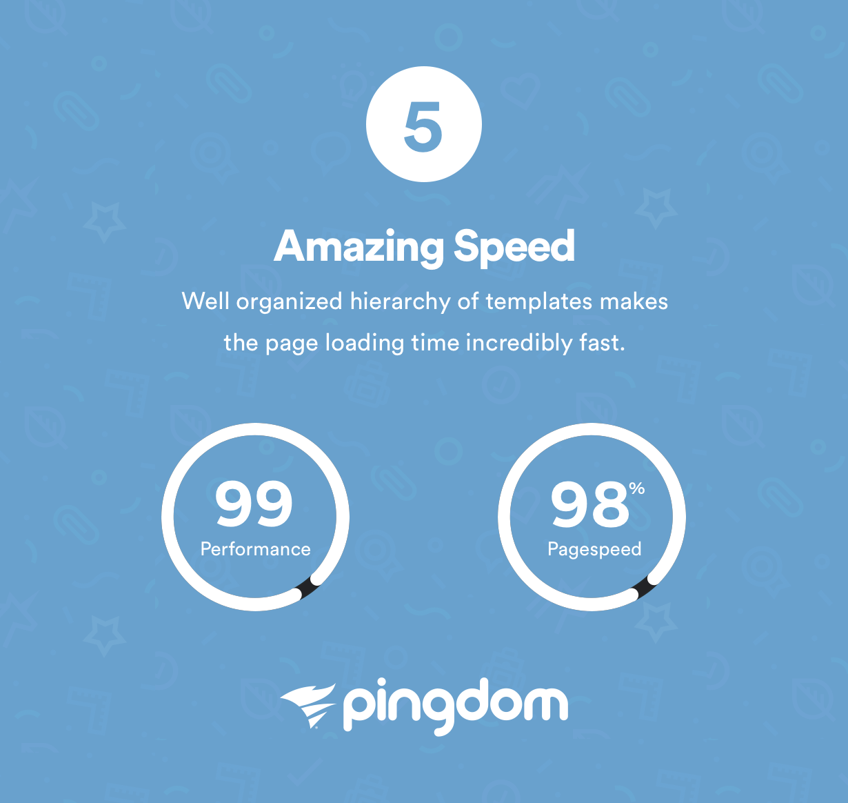 Incredible Speed