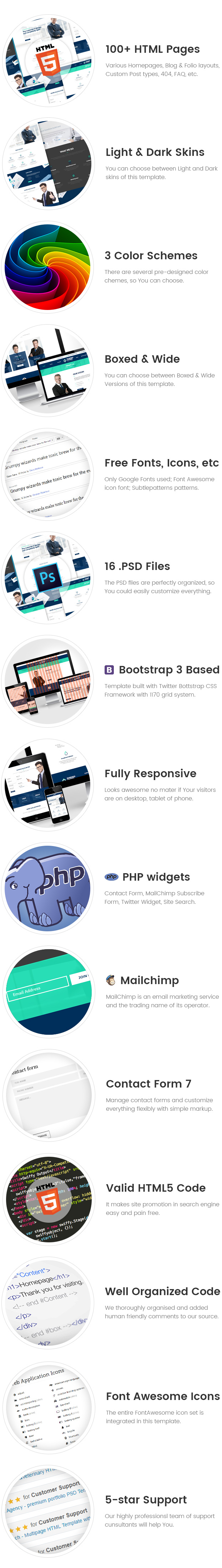 Business Adviser - Multipurpose Business HTML Template with Builder