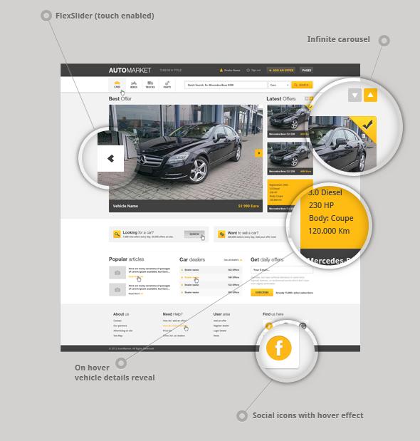 AutoMarket - HTML Vehicle Marketplace Template - 1
