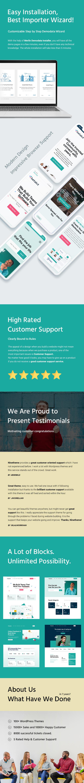 betakit - Elementor Business WordPress Responsive Template