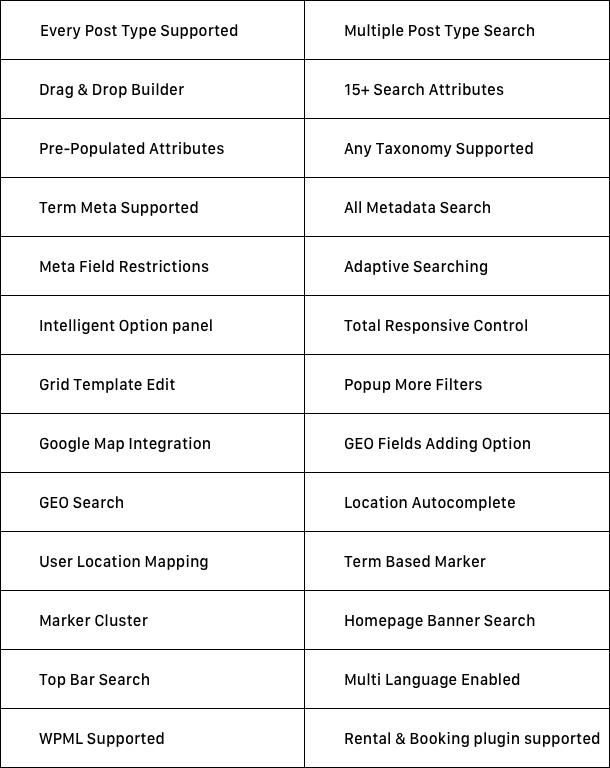 reactive feature list