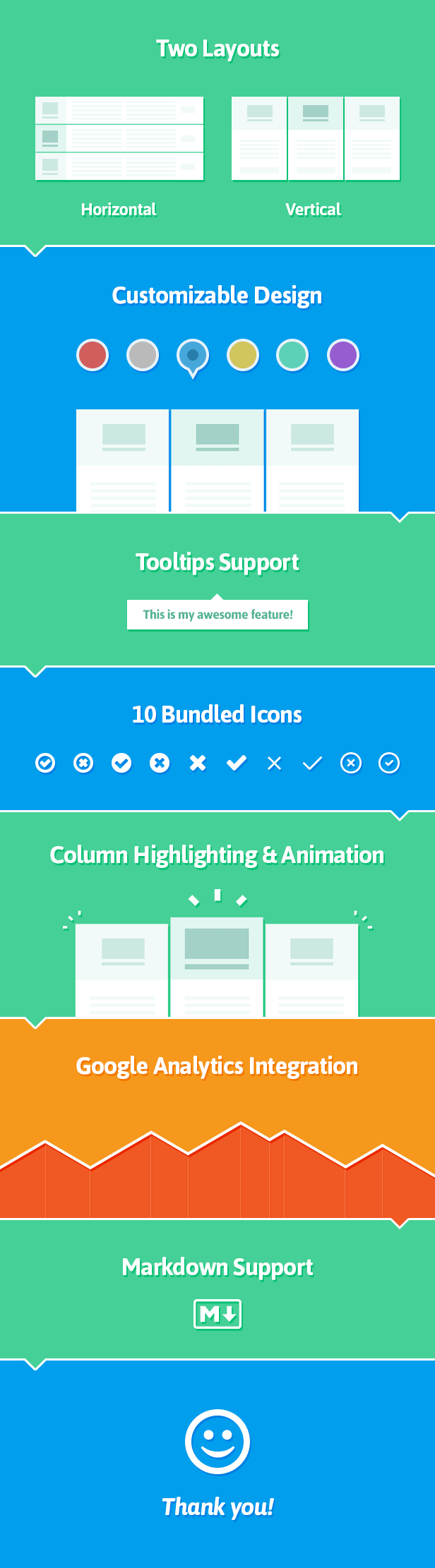 Layers Pricing Table Extension Features, Two Layouts, Customizable Design, Tooltips Support, 10 Bundled Icons, Column Highlighting and Animation, Google Analytics integration and Markdown Support.