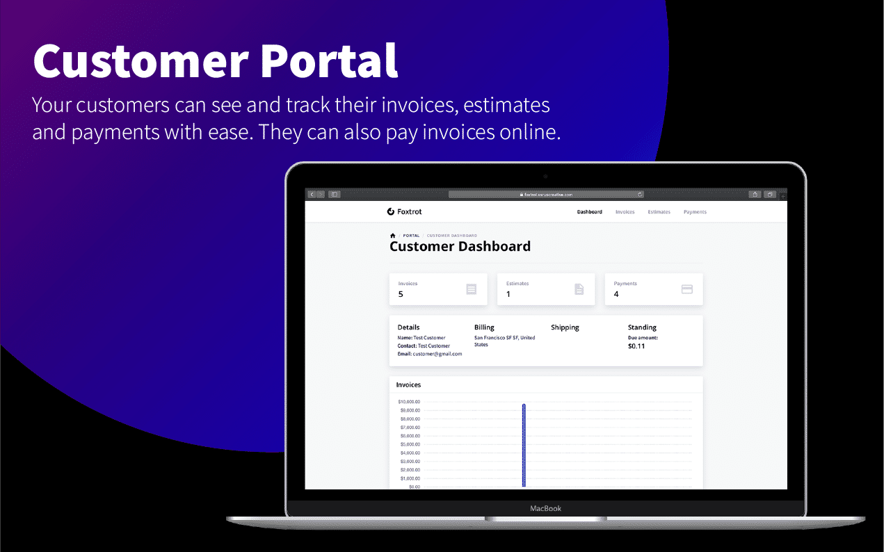 Foxtrot (SaaS) - Customer, Invoice and Expense Management System - 7