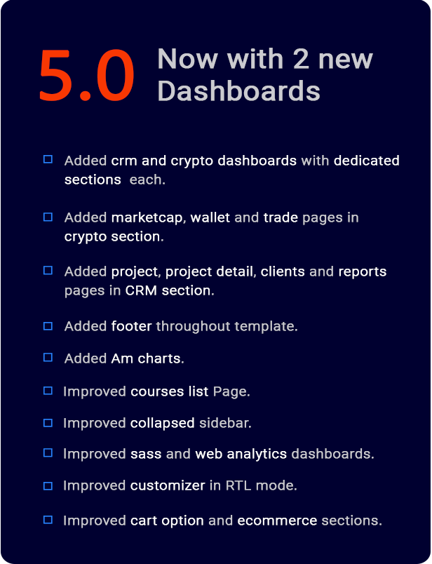 Angular 8 Admin Template with Material Design
