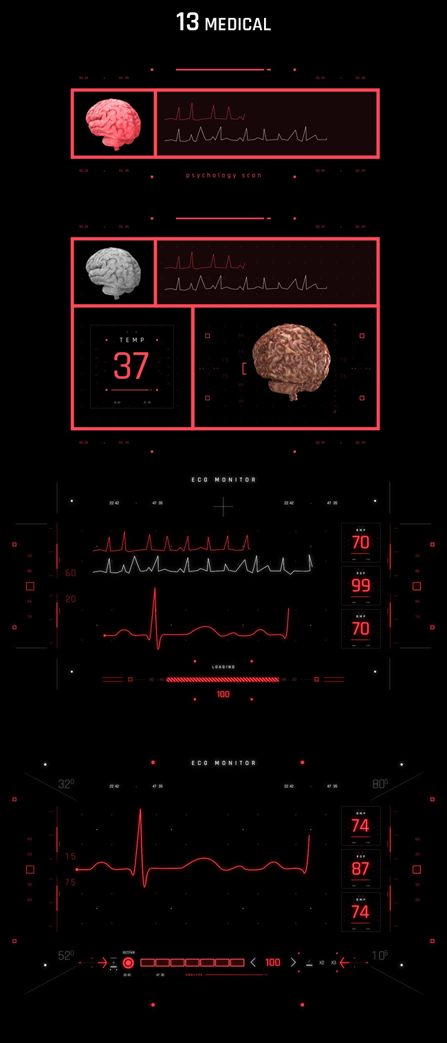 AE脚本-500个HUD高科技赛博朋克UI科幻界面元素动画预设包 Cyberpunk HUD UI 500+ 已修复中文版AE表达式报错插图13