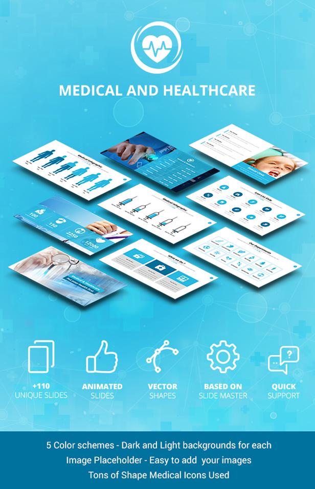 Medical and Healthcare Google Slides Pitch Deck