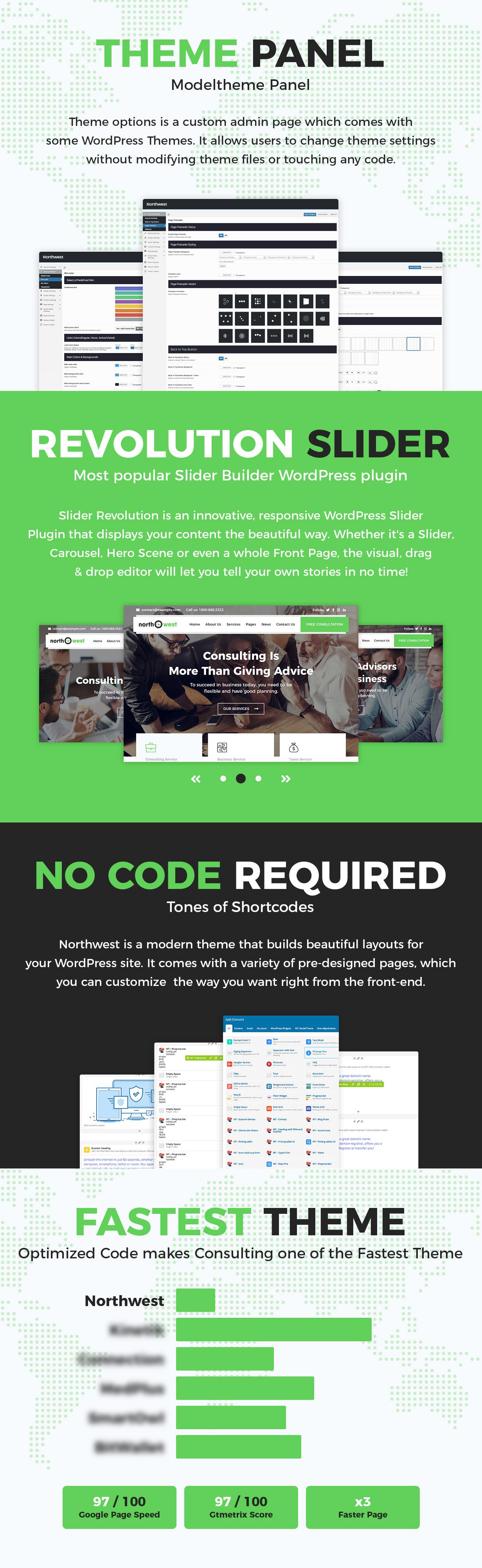 Northwest - Consulting WordPress Theme - 2