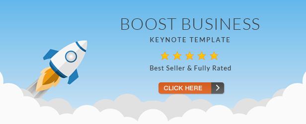 Boost Business Google Slides Template - 11